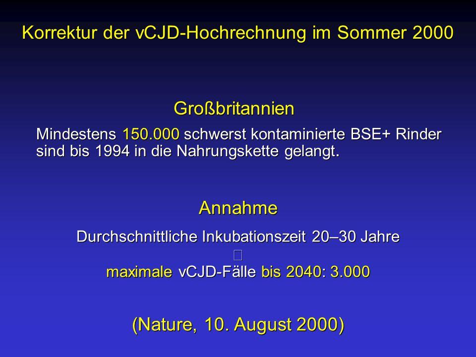 Annahme Durchschnittliche Inkubationszeit 20–30 Jahre maximale vCJD-Fälle bis 2040: 3.000 Annahme Durchschnittliche Inkubationszeit 20–30 Jahre maxima