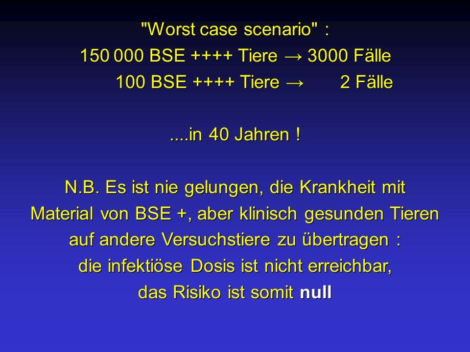 Worst case scenario : 150 000 BSE ++++ Tiere 3000 Fälle 100 BSE ++++ Tiere 2 Fälle....in 40 Jahren .