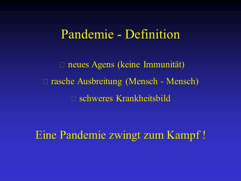 Pandemie - Definition neues Agens (keine Immunität) rasche Ausbreitung (Mensch - Mensch) schweres Krankheitsbild Eine Pandemie zwingt zum Kampf ! Pand