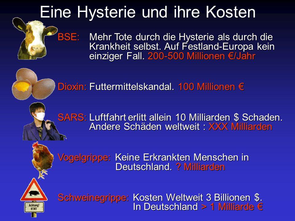 Eine Hysterie und ihre Kosten BSE:Mehr Tote durch die Hysterie als durch die Krankheit selbst. Auf Festland-Europa kein einziger Fall. 200-500 Million