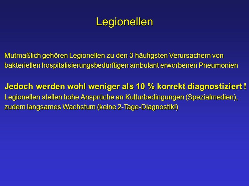 Mutmaßlich gehören Legionellen zu den 3 häufigsten Verursachern von bakteriellen hospitalisierungsbedürftigen ambulant erworbenen Pneumonien bakteriel