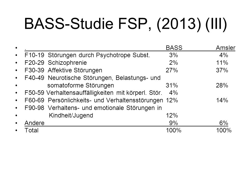 BASS-Studie FSP, (2013) (III).BASSAmsler F10-19 Störungen durch Psychotrope Subst.