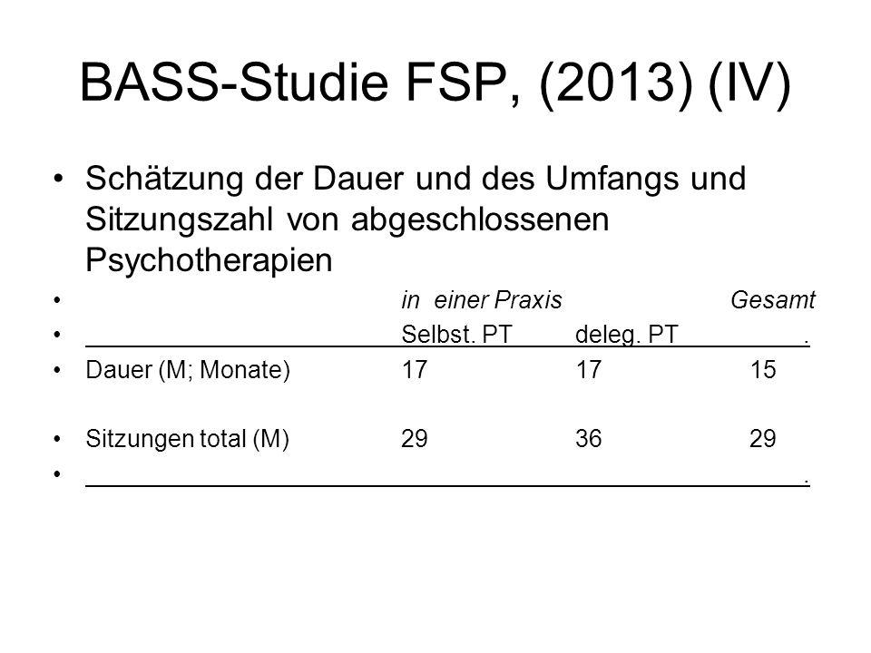 BASS-Studie FSP, (2013) (IV) Schätzung der Dauer und des Umfangs und Sitzungszahl von abgeschlossenen Psychotherapien in einer Praxis Gesamt Selbst.