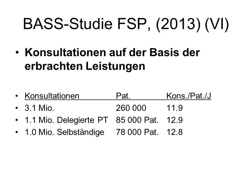 BASS-Studie FSP, (2013) (VI) Konsultationen auf der Basis der erbrachten Leistungen KonsultationenPat.Kons./Pat./J 3.1 Mio.