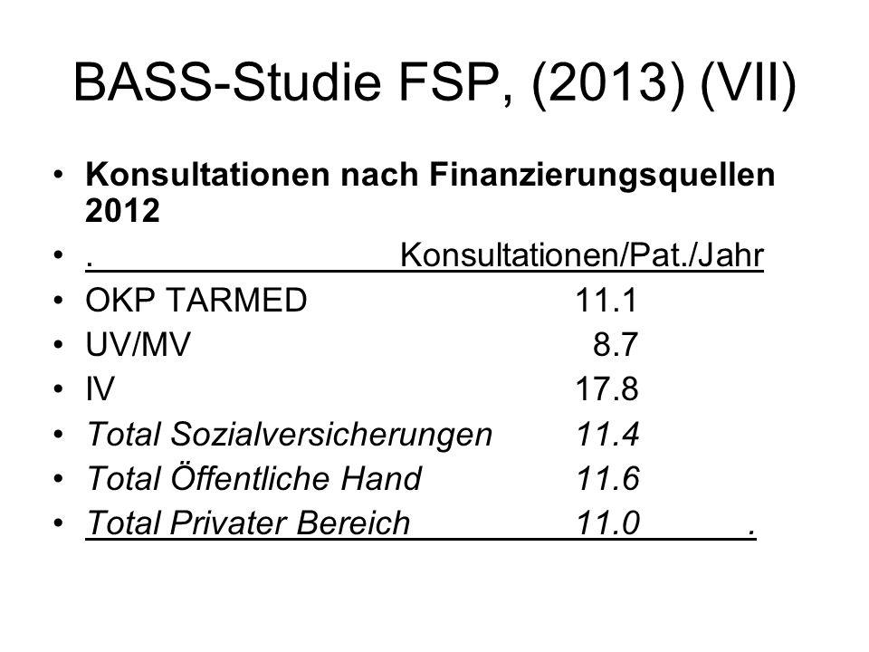 BASS-Studie FSP, (2013) (VII) Konsultationen nach Finanzierungsquellen 2012.Konsultationen/Pat./Jahr OKP TARMED11.1 UV/MV 8.7 IV17.8 Total Sozialversicherungen11.4 Total Öffentliche Hand11.6 Total Privater Bereich11.0.