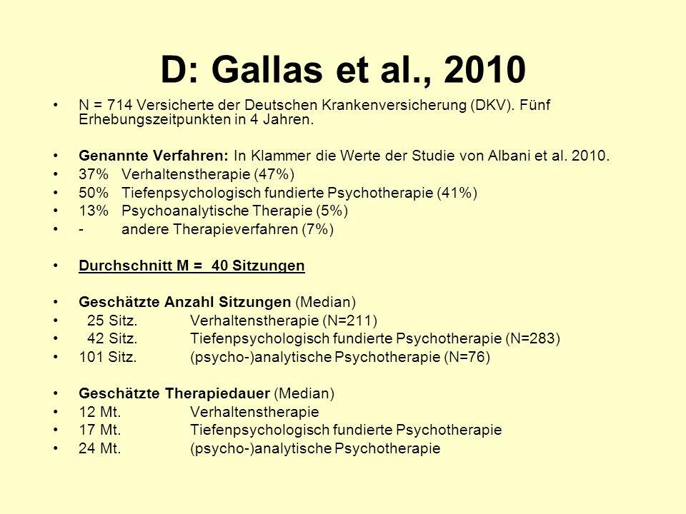 D: Gallas et al., 2010 N = 714 Versicherte der Deutschen Krankenversicherung (DKV).