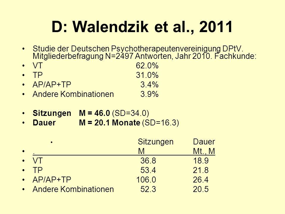 D: Walendzik et al., 2011 Studie der Deutschen Psychotherapeutenvereinigung DPtV.