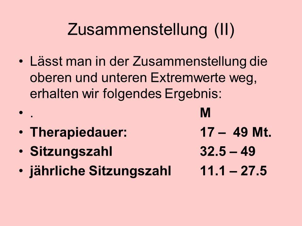 Zusammenstellung (II) Lässt man in der Zusammenstellung die oberen und unteren Extremwerte weg, erhalten wir folgendes Ergebnis:.M Therapiedauer:17 – 49 Mt.