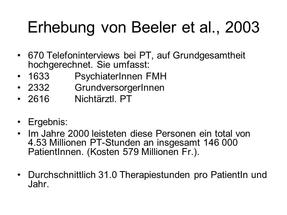 Erhebung von Beeler et al., 2003 670 Telefoninterviews bei PT, auf Grundgesamtheit hochgerechnet.