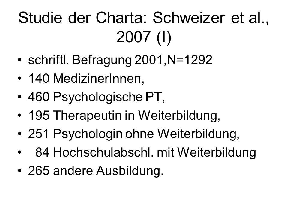 Studie der Charta: Schweizer et al., 2007 (I) schriftl.