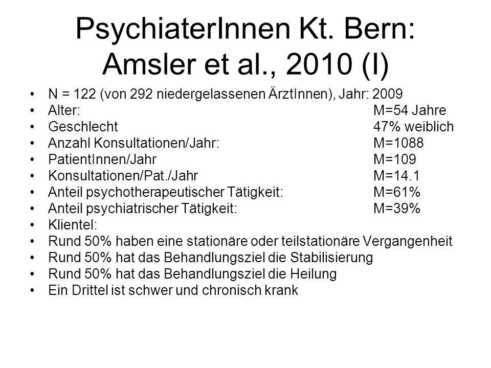 PsychiaterInnen Kt.