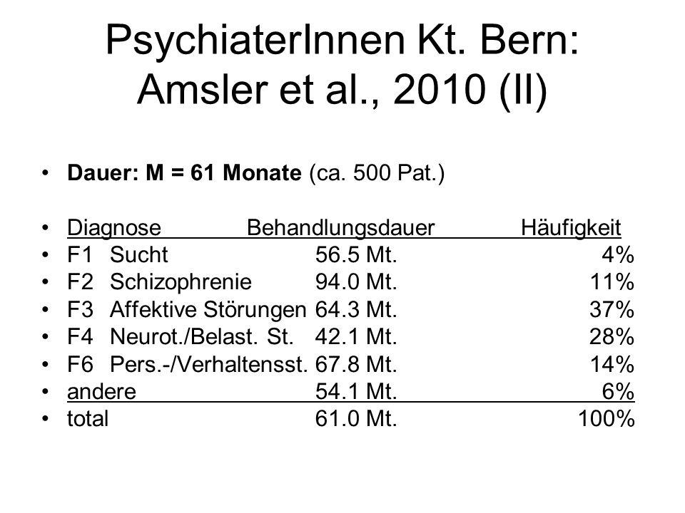 PsychiaterInnen Kt. Bern: Amsler et al., 2010 (II) Dauer: M = 61 Monate (ca.