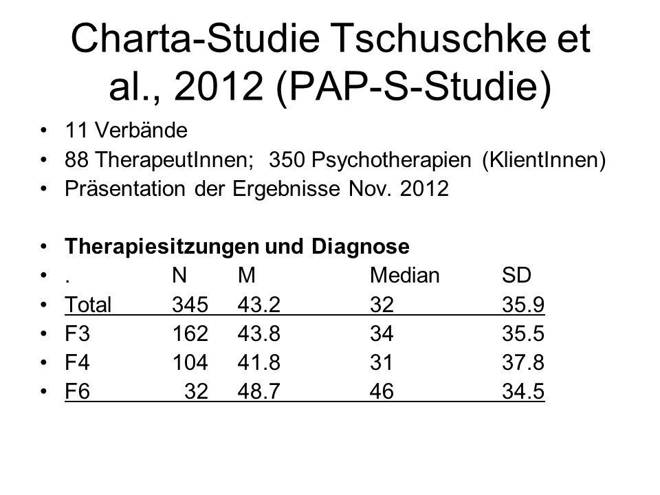 Charta-Studie Tschuschke et al., 2012 (PAP-S-Studie) 11 Verbände 88 TherapeutInnen; 350 Psychotherapien (KlientInnen) Präsentation der Ergebnisse Nov.
