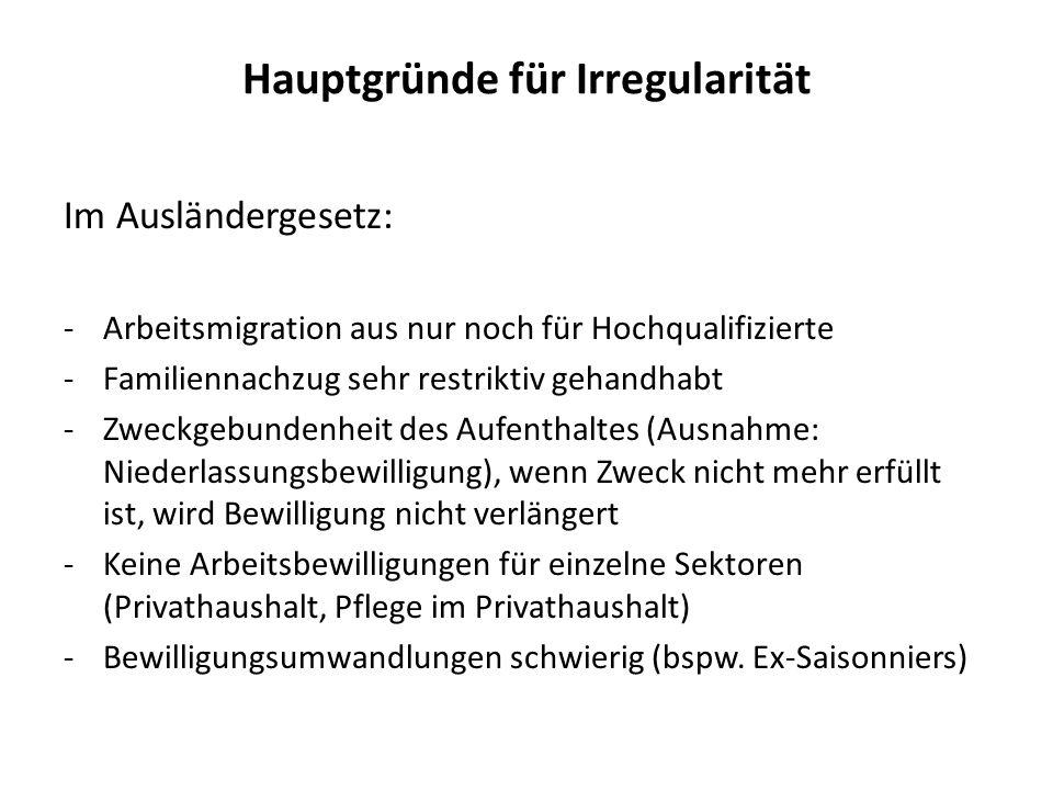 Hauptgründe für Irregularität Im Ausländergesetz: -Arbeitsmigration aus nur noch für Hochqualifizierte -Familiennachzug sehr restriktiv gehandhabt -Zw