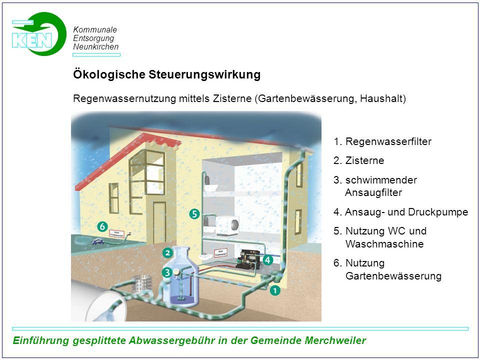 Kommunale Entsorgung Neunkirchen Einführung gesplittete Abwassergebühr in der Gemeinde Merchweiler Ökologische Steuerungswirkung Regenwassernutzung mi