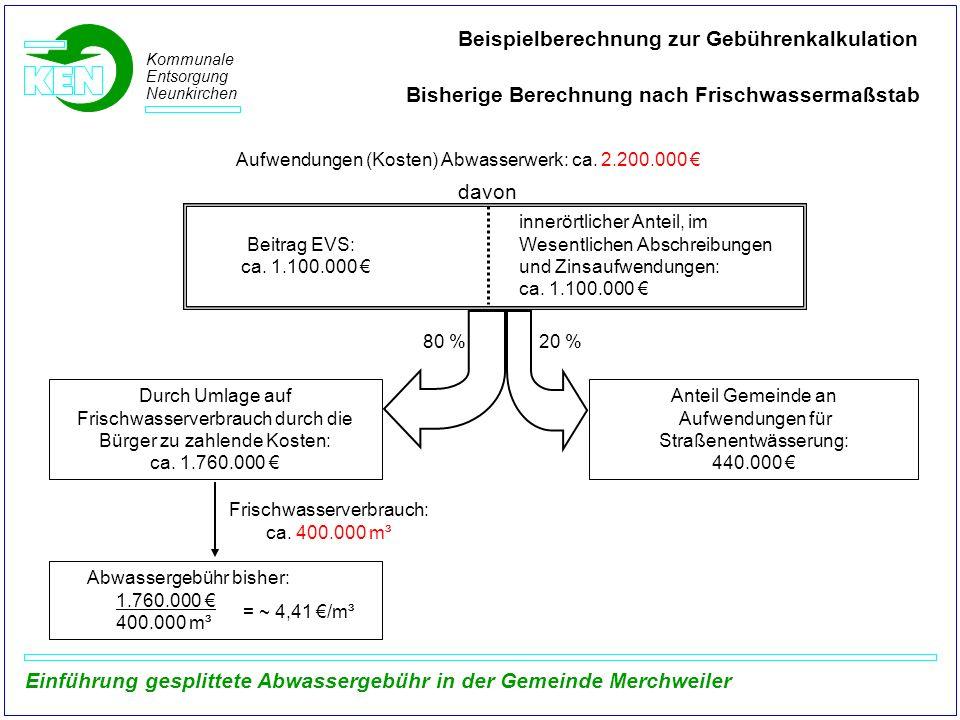 Kommunale Entsorgung Neunkirchen Einführung gesplittete Abwassergebühr in der Gemeinde Merchweiler Beispielberechnung zur Gebührenkalkulation Bisherig