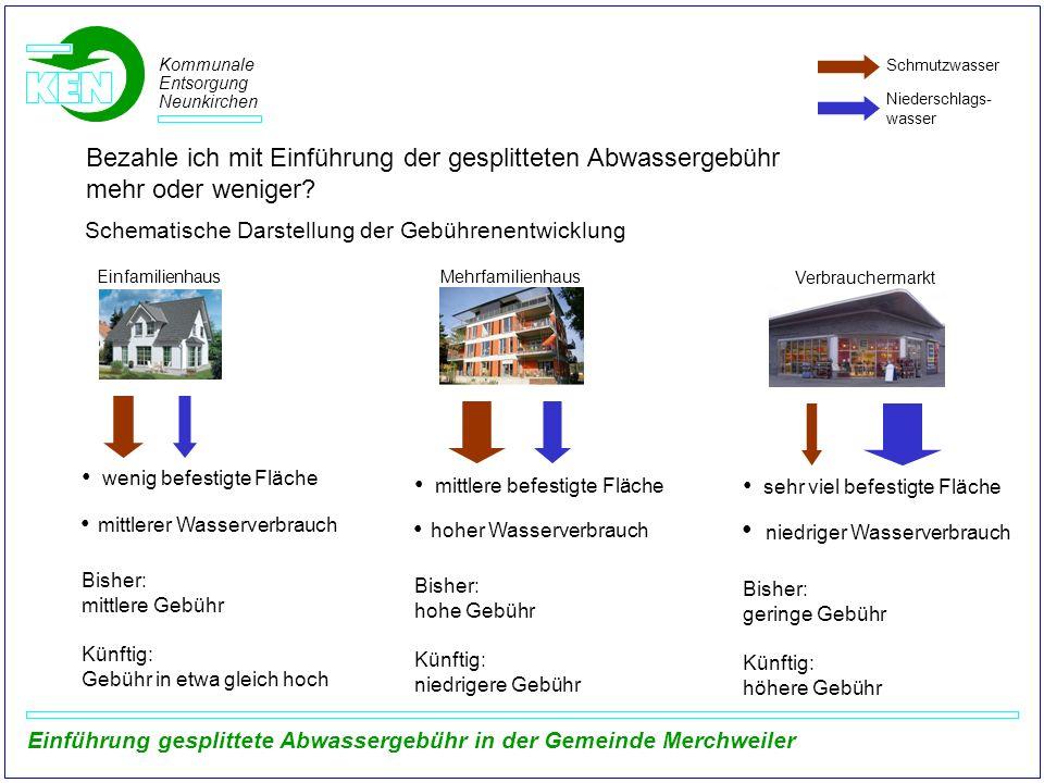 Kommunale Entsorgung Neunkirchen Einführung gesplittete Abwassergebühr in der Gemeinde Merchweiler Bezahle ich mit Einführung der gesplitteten Abwasse