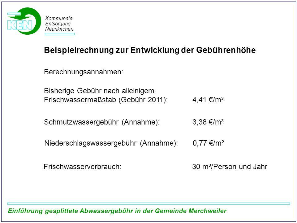 Kommunale Entsorgung Neunkirchen Einführung gesplittete Abwassergebühr in der Gemeinde Merchweiler Beispielrechnung zur Entwicklung der Gebührenhöhe B