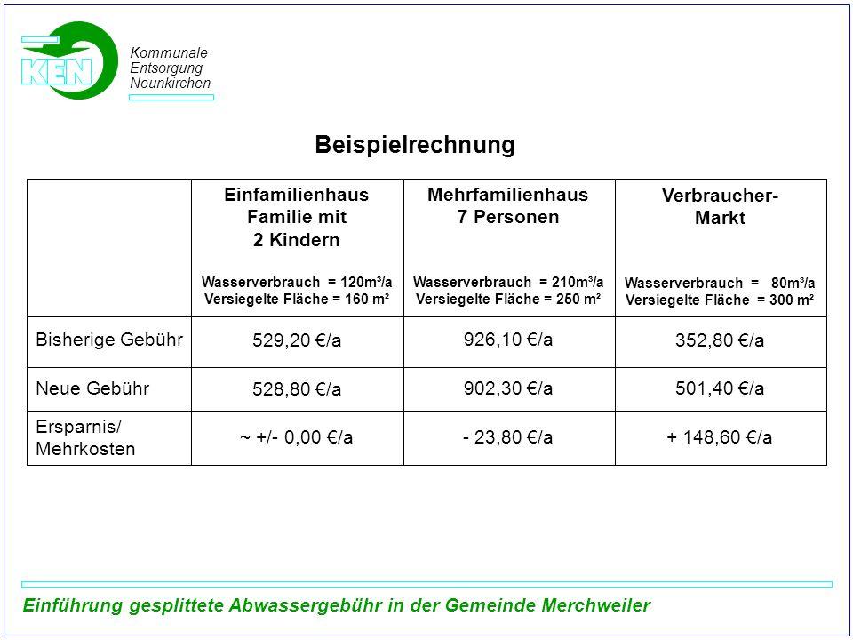 Kommunale Entsorgung Neunkirchen Einführung gesplittete Abwassergebühr in der Gemeinde Merchweiler Beispielrechnung ~ +/- 0,00 /a Ersparnis/ Mehrkoste