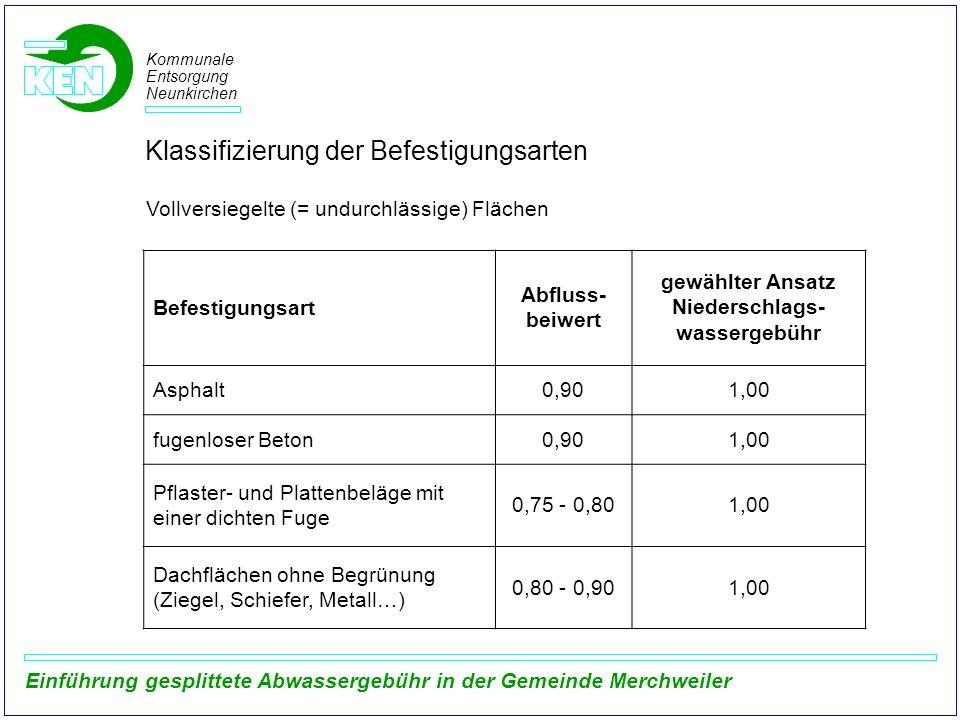 Kommunale Entsorgung Neunkirchen Einführung gesplittete Abwassergebühr in der Gemeinde Merchweiler Klassifizierung der Befestigungsarten Vollversiegel