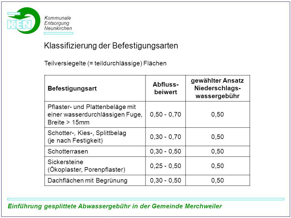 Kommunale Entsorgung Neunkirchen Einführung gesplittete Abwassergebühr in der Gemeinde Merchweiler Klassifizierung der Befestigungsarten Teilversiegel