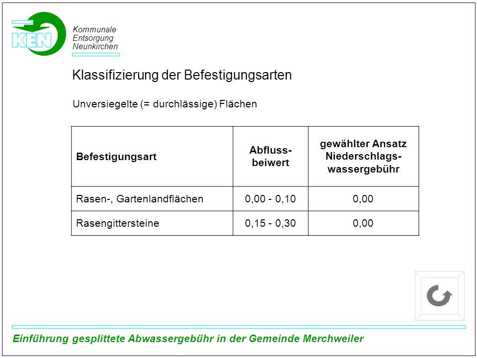 Kommunale Entsorgung Neunkirchen Einführung gesplittete Abwassergebühr in der Gemeinde Merchweiler Klassifizierung der Befestigungsarten Unversiegelte