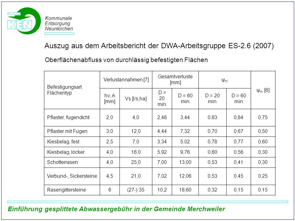 Kommunale Entsorgung Neunkirchen Einführung gesplittete Abwassergebühr in der Gemeinde Merchweiler Oberflächenabfluss von durchlässig befestigten Fläc