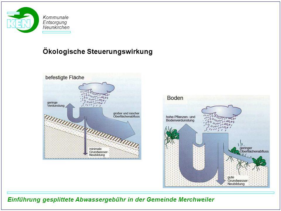 Kommunale Entsorgung Neunkirchen Einführung gesplittete Abwassergebühr in der Gemeinde Merchweiler Klassifizierung der Befestigungsarten Vollversiegelte (= undurchlässige) Flächen Befestigungsart Abfluss- beiwert gewählter Ansatz Niederschlags- wassergebühr Asphalt0,901,00 fugenloser Beton0,901,00 Pflaster- und Plattenbeläge mit einer dichten Fuge 0,75 - 0,801,00 Dachflächen ohne Begrünung (Ziegel, Schiefer, Metall…) 0,80 - 0,901,00