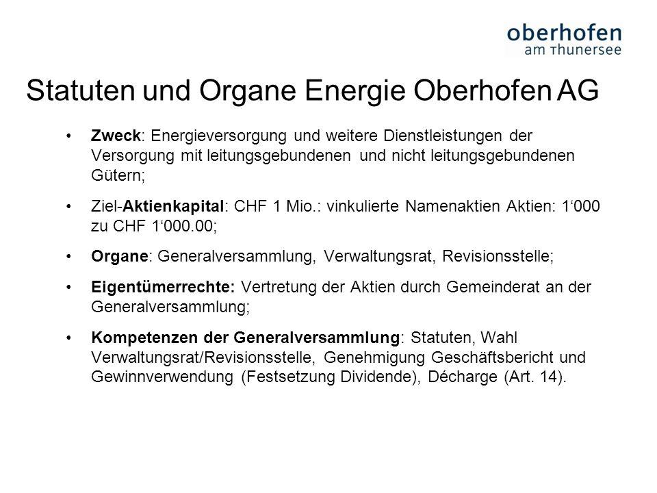 Zweck: Energieversorgung und weitere Dienstleistungen der Versorgung mit leitungsgebundenen und nicht leitungsgebundenen Gütern; Ziel-Aktienkapital: C