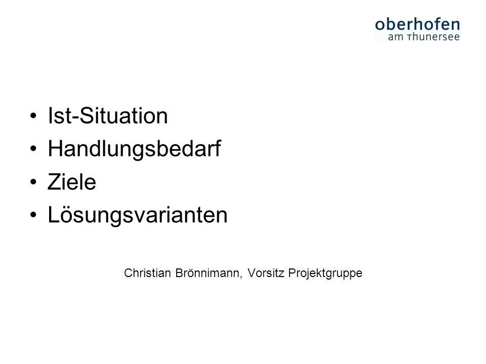 Ist-Situation Handlungsbedarf Ziele Lösungsvarianten Christian Brönnimann, Vorsitz Projektgruppe