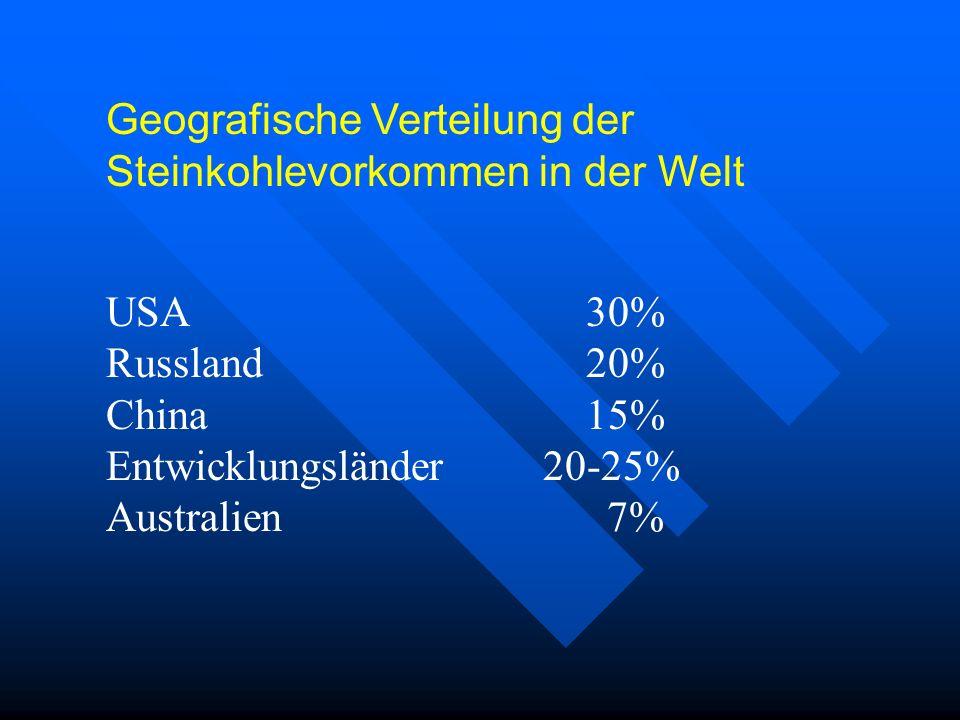 Geografische Verteilung der Steinkohlevorkommen in der Welt USA30% Russland20% China15% Entwicklungsländer 20-25% Australien 7%