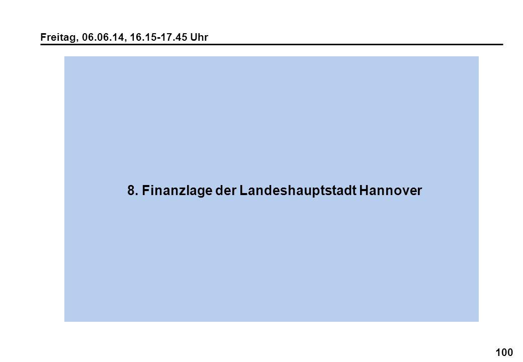 100 Freitag, 06.06.14, 16.15-17.45 Uhr 8. Finanzlage der Landeshauptstadt Hannover