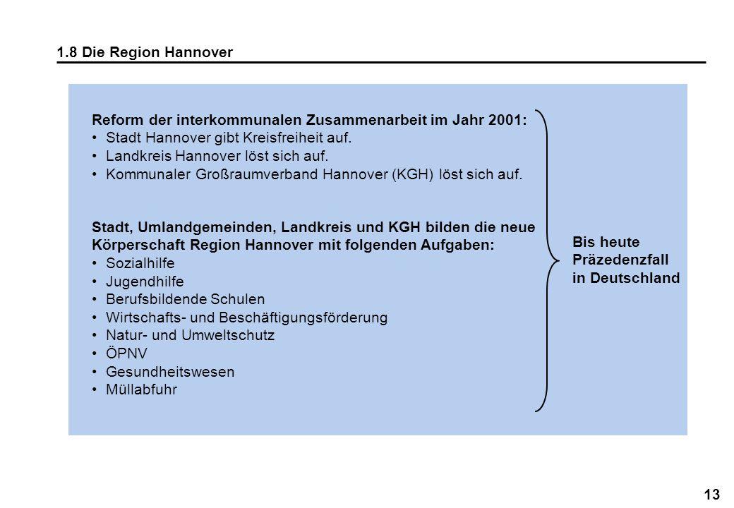 13 1.8 Die Region Hannover Reform der interkommunalen Zusammenarbeit im Jahr 2001: Stadt Hannover gibt Kreisfreiheit auf. Landkreis Hannover löst sich