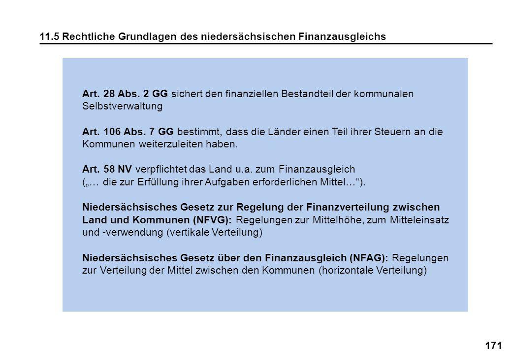 171 11.5 Rechtliche Grundlagen des niedersächsischen Finanzausgleichs Art. 28 Abs. 2 GG sichert den finanziellen Bestandteil der kommunalen Selbstverw