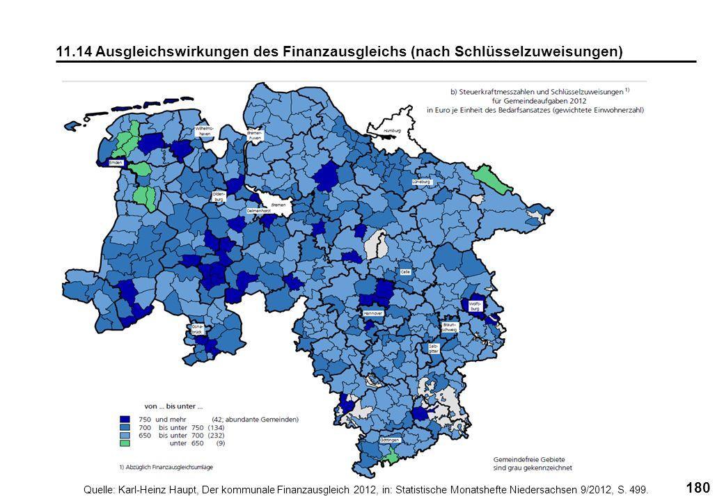 180 11.14 Ausgleichswirkungen des Finanzausgleichs (nach Schlüsselzuweisungen) Quelle: Karl-Heinz Haupt, Der kommunale Finanzausgleich 2012, in: Stati
