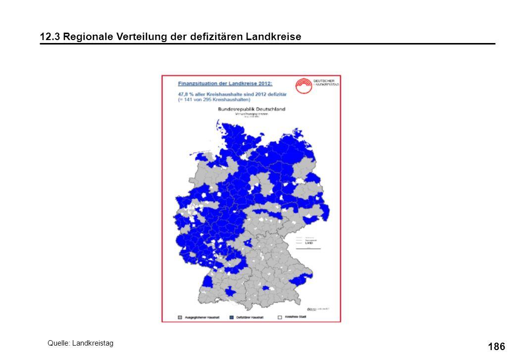 186 12.3 Regionale Verteilung der defizitären Landkreise Quelle: Landkreistag