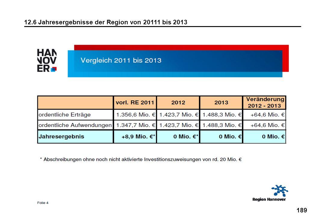 189 12.6 Jahresergebnisse der Region von 20111 bis 2013