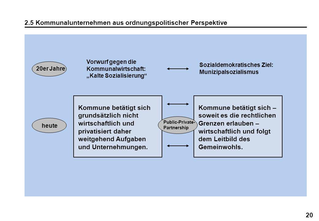 20 2.5 Kommunalunternehmen aus ordnungspolitischer Perspektive Kommune betätigt sich grundsätzlich nicht wirtschaftlich und privatisiert daher weitgeh