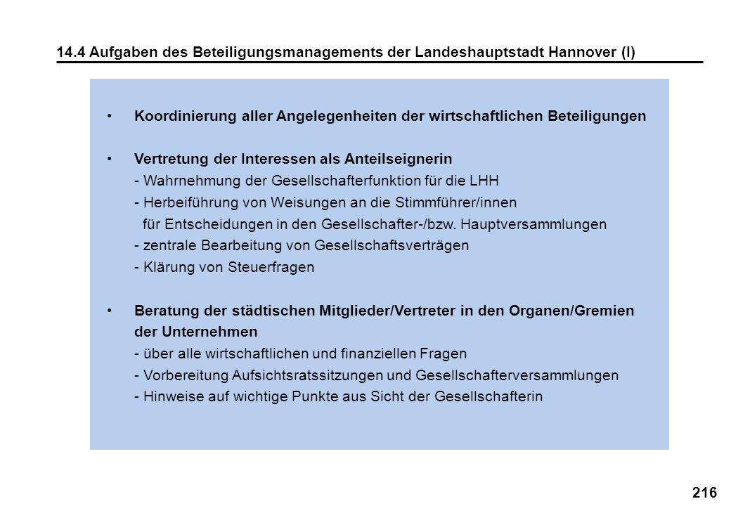 216 Koordinierung aller Angelegenheiten der wirtschaftlichen Beteiligungen Vertretung der Interessen als Anteilseignerin - Wahrnehmung der Gesellschaf