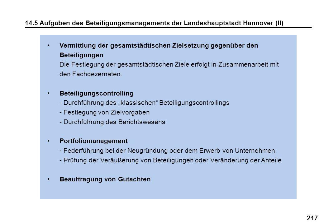 217 Vermittlung der gesamtstädtischen Zielsetzung gegenüber den Beteiligungen Die Festlegung der gesamtstädtischen Ziele erfolgt in Zusammenarbeit mit