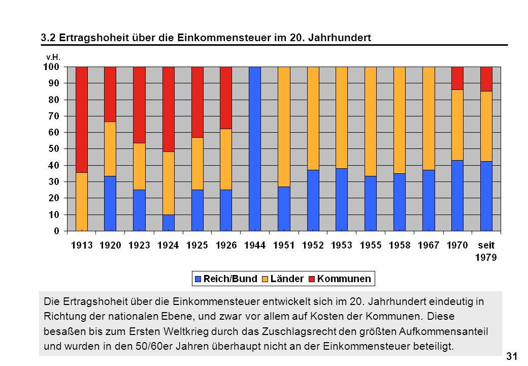 31 3.2 Ertragshoheit über die Einkommensteuer im 20. Jahrhundert Die Ertragshoheit über die Einkommensteuer entwickelt sich im 20. Jahrhundert eindeut