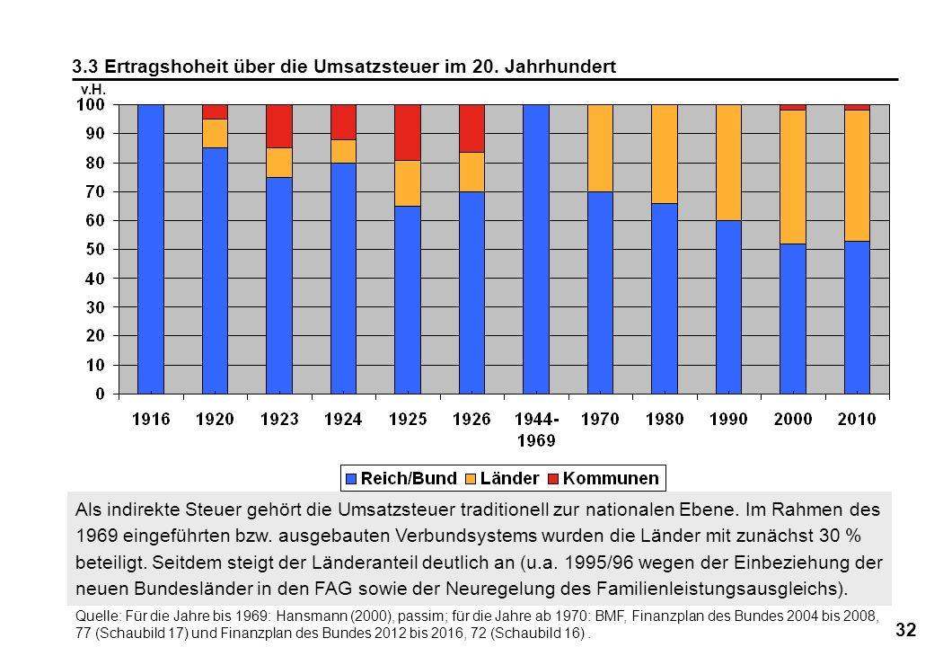 32 3.3 Ertragshoheit über die Umsatzsteuer im 20. Jahrhundert Als indirekte Steuer gehört die Umsatzsteuer traditionell zur nationalen Ebene. Im Rahme