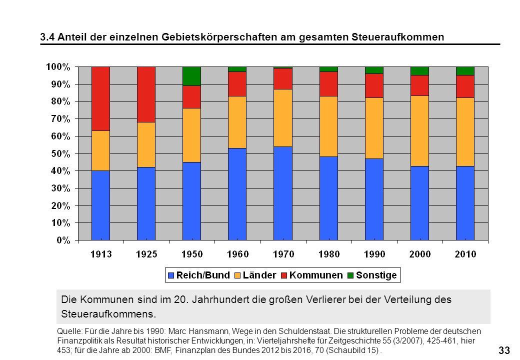 33 3.4 Anteil der einzelnen Gebietskörperschaften am gesamten Steueraufkommen Die Kommunen sind im 20. Jahrhundert die großen Verlierer bei der Vertei