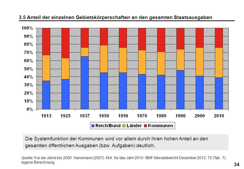 34 3.5 Anteil der einzelnen Gebietskörperschaften an den gesamten Staatsausgaben Die Systemfunktion der Kommunen wird vor allem durch ihren hohen Ante