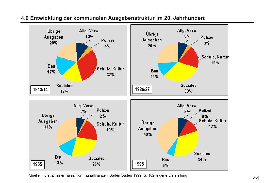 44 4.9 Entwicklung der kommunalen Ausgabenstruktur im 20. Jahrhundert Quelle: Horst Zimmermann, Kommunalfinanzen, Baden-Baden 1999, S. 102; eigene Dar