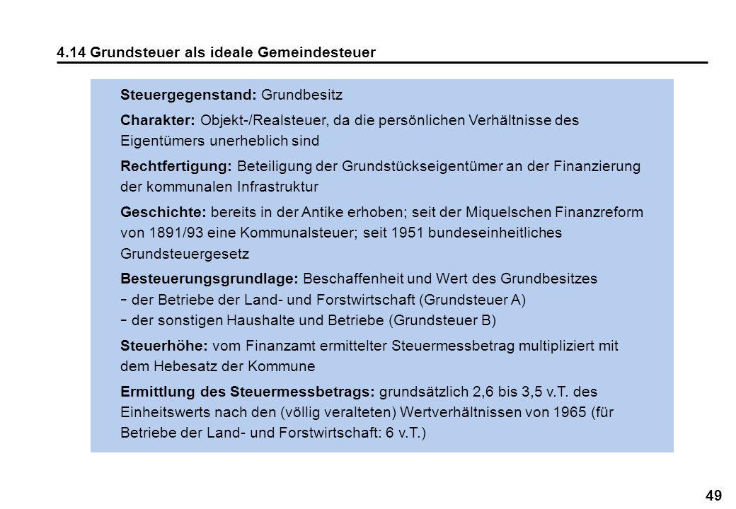 49 4.14 Grundsteuer als ideale Gemeindesteuer Steuergegenstand: Grundbesitz Charakter: Objekt-/Realsteuer, da die persönlichen Verhältnisse des Eigent
