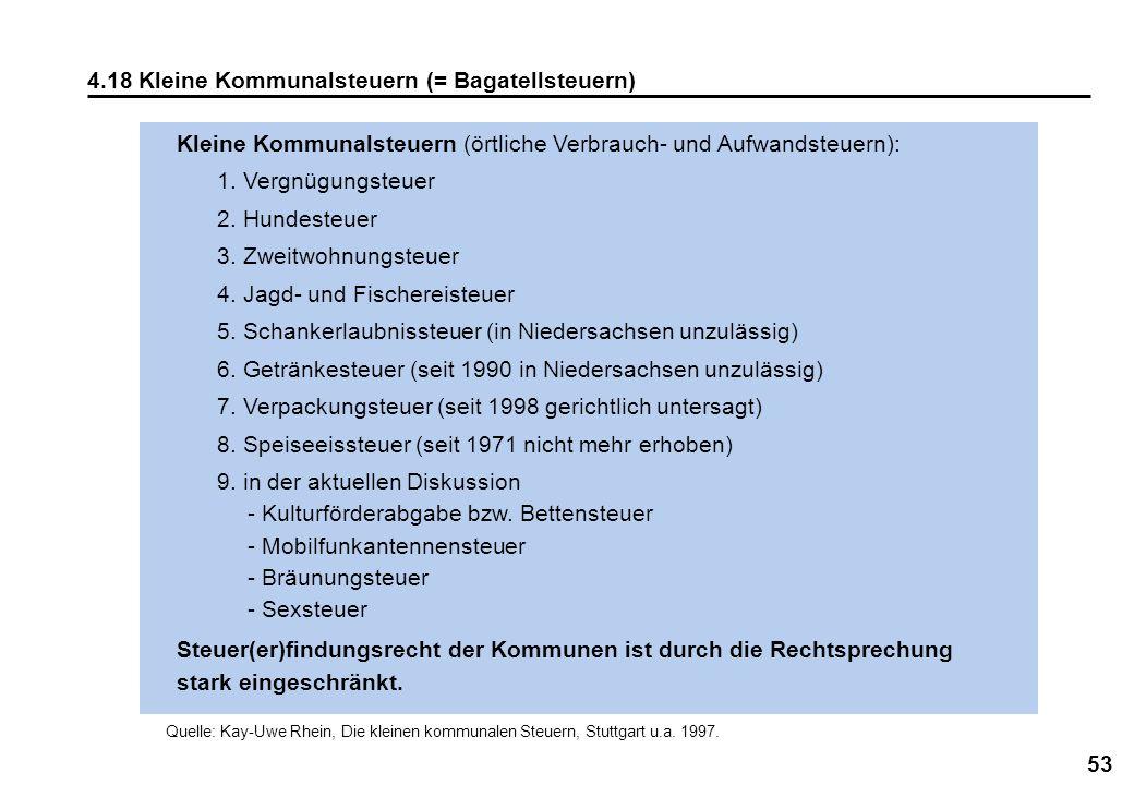 53 4.18 Kleine Kommunalsteuern (= Bagatellsteuern) Kleine Kommunalsteuern (örtliche Verbrauch- und Aufwandsteuern): 1. Vergnügungsteuer 2. Hundesteuer