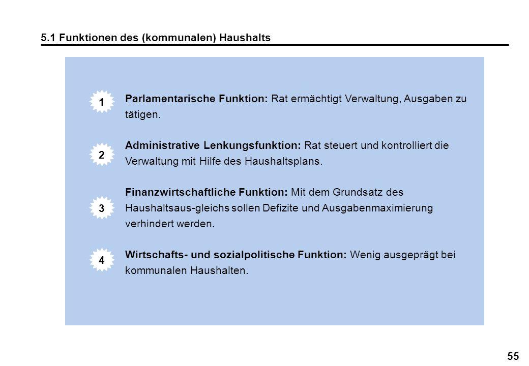 55 5.1 Funktionen des (kommunalen) Haushalts 2 3 Parlamentarische Funktion: Rat ermächtigt Verwaltung, Ausgaben zu tätigen. Administrative Lenkungsfun