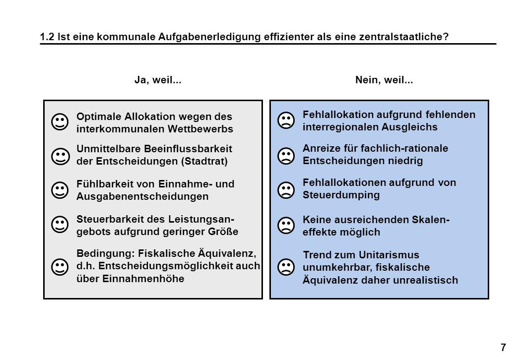 7 1.2 Ist eine kommunale Aufgabenerledigung effizienter als eine zentralstaatliche? Unmittelbare Beeinflussbarkeit der Entscheidungen (Stadtrat) Optim