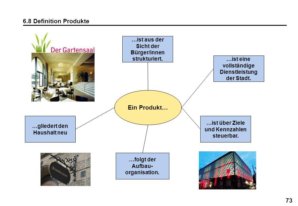 73 6.8 Definition Produkte Ein Produkt… …ist aus der Sicht der Bürger/innen strukturiert. …ist eine vollständige Dienstleistung der Stadt. …ist über Z
